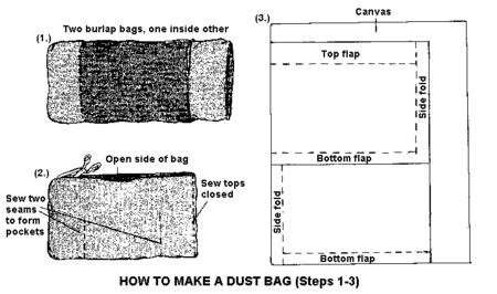 Dust Bag Diagram 1